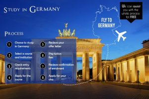 Study abroad visa consultants in Germany